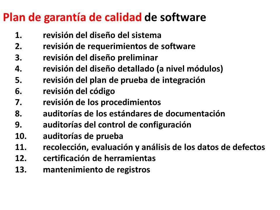 Plan de garantía de calidad de software 1.revisión del diseño del sistema 2.revisión de requerimientos de software 3.revisión del diseño preliminar 4.