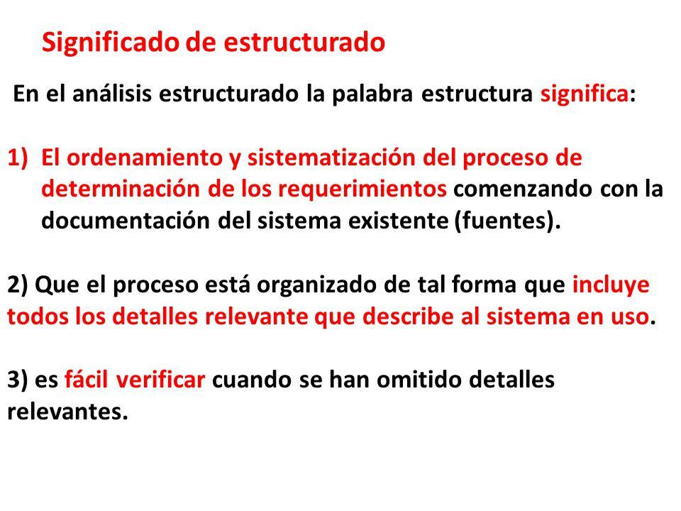 Significado de estructurado En el análisis estructurado la palabra estructura significa: 1)El ordenamiento y sistematización del proceso de determinac