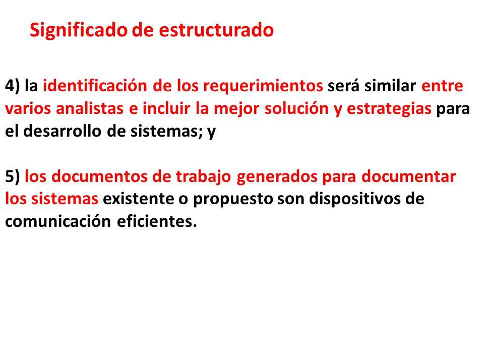 Significado de estructurado 4) la identificación de los requerimientos será similar entre varios analistas e incluir la mejor solución y estrategias p