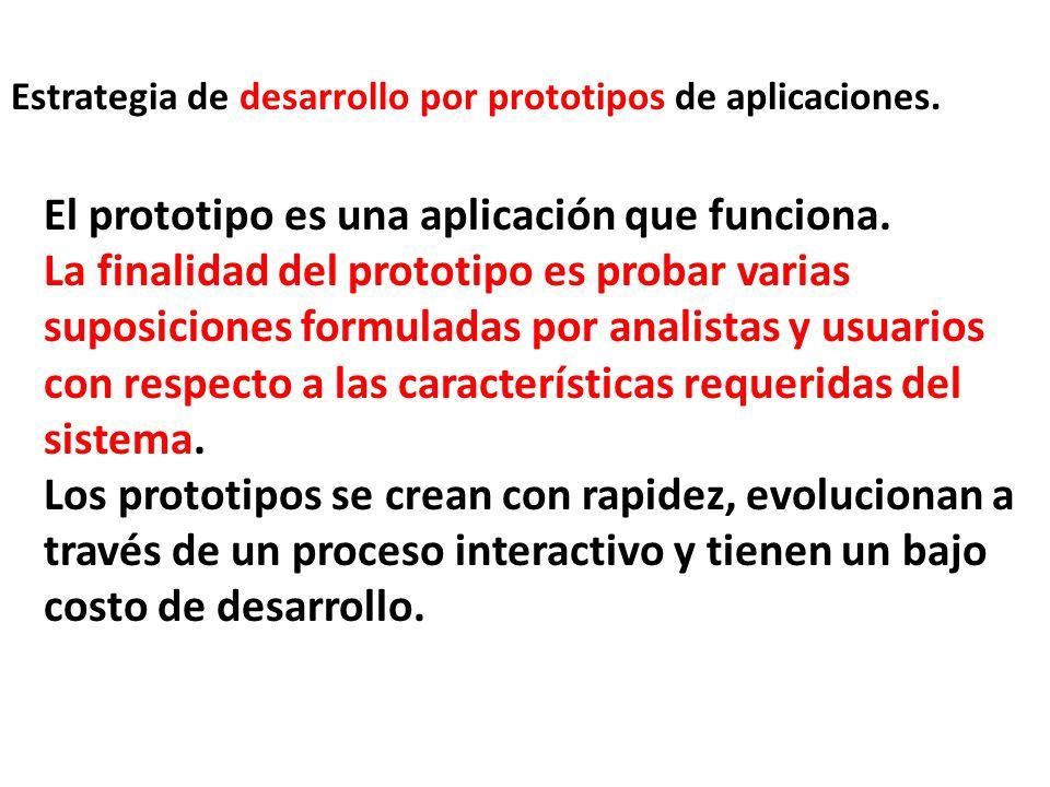 Estrategia de desarrollo por prototipos de aplicaciones. El prototipo es una aplicación que funciona. La finalidad del prototipo es probar varias supo