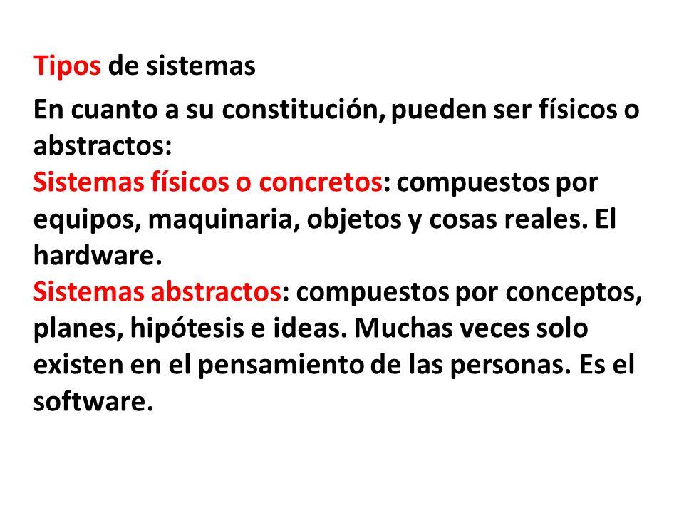 Tipos de sistemas En cuanto a su constitución, pueden ser físicos o abstractos: Sistemas físicos o concretos: compuestos por equipos, maquinaria, obje
