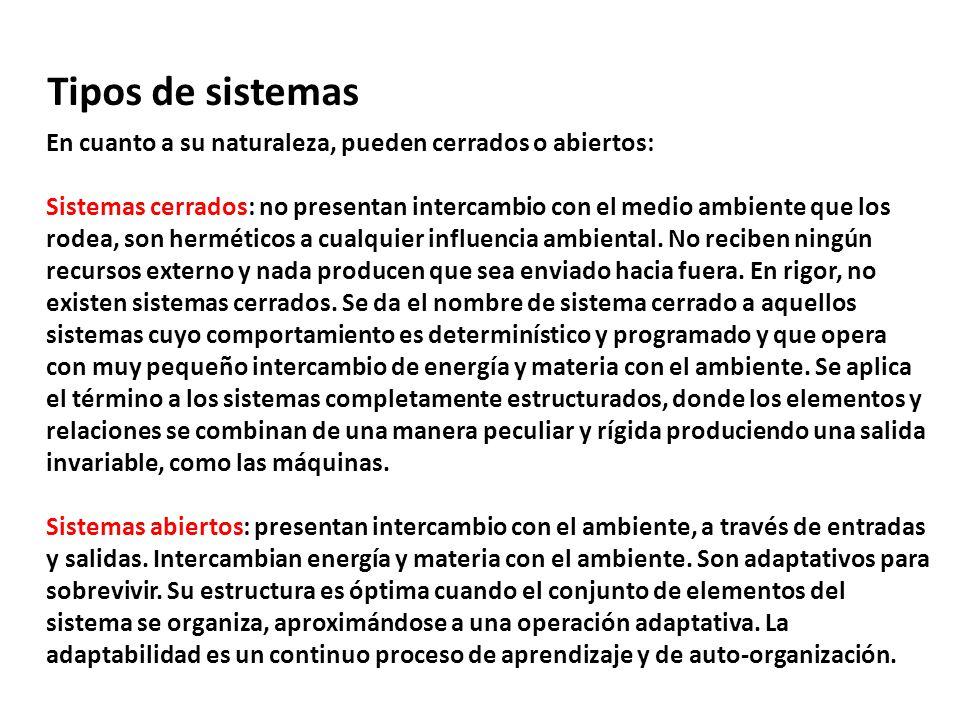Tipos de sistemas En cuanto a su naturaleza, pueden cerrados o abiertos: Sistemas cerrados: no presentan intercambio con el medio ambiente que los rod