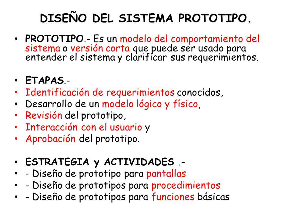 Diseño de sistemas Diseño de interacciones con la base de datos.