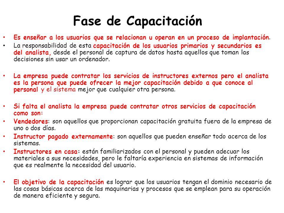 Fase de Capacitación Es enseñar a los usuarios que se relacionan u operan en un proceso de implantación.