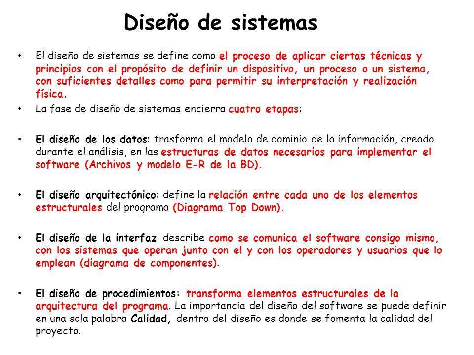 Diseño de sistemas El diseño de sistemas se define como el proceso de aplicar ciertas técnicas y principios con el propósito de definir un dispositivo, un proceso o un sistema, con suficientes detalles como para permitir su interpretación y realización física.