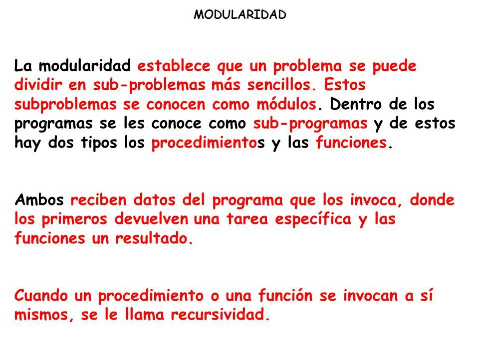 MODULARIDAD La modularidad establece que un problema se puede dividir en sub-problemas más sencillos. Estos subproblemas se conocen como módulos. Dent