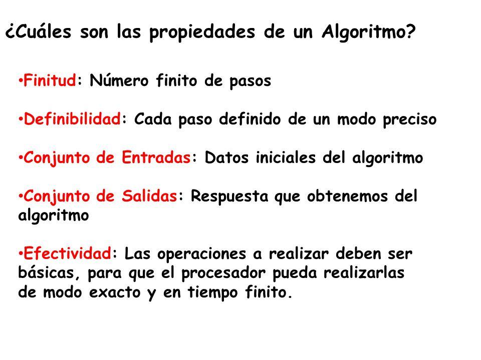 ¿Cuáles son las propiedades de un Algoritmo? Finitud: Número finito de pasos Definibilidad: Cada paso definido de un modo preciso Conjunto de Entradas