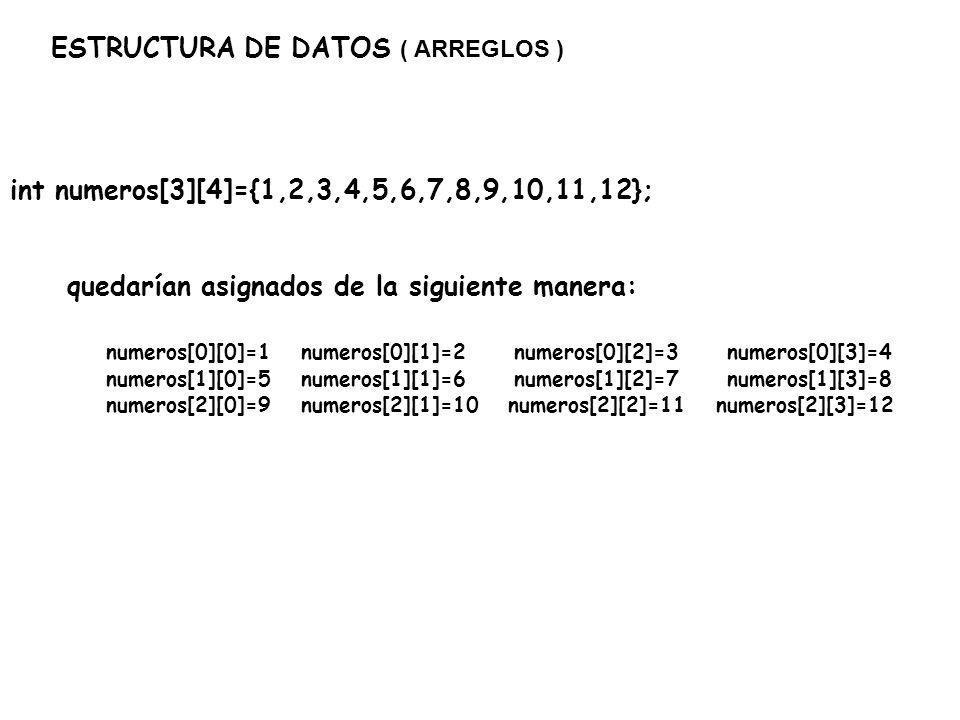 ESTRUCTURA DE DATOS ( ARREGLOS ) int numeros[3][4]={1,2,3,4,5,6,7,8,9,10,11,12}; quedarían asignados de la siguiente manera: numeros[0][0]=1 numeros[0