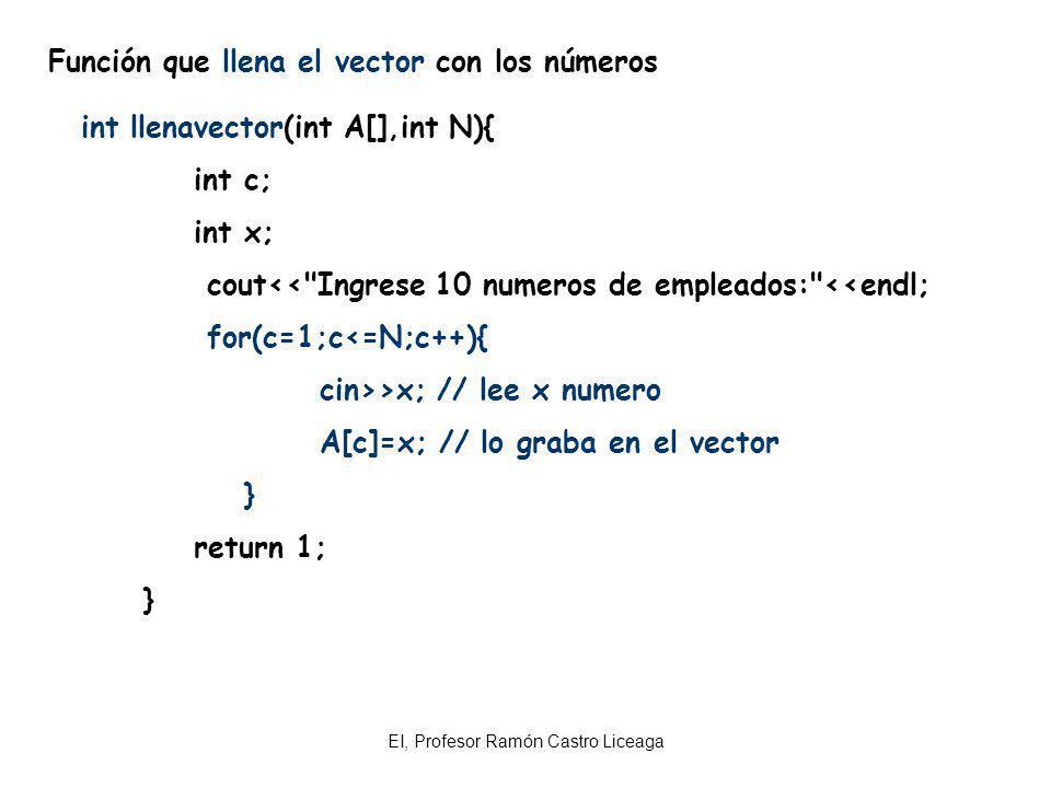 EI, Profesor Ramón Castro Liceaga Función que llena el vector con los números int llenavector(int A[],int N){ int c; int x; cout<<
