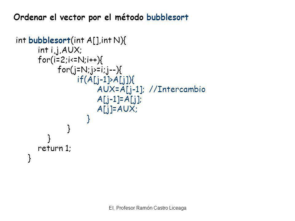 EI, Profesor Ramón Castro Liceaga Ordenar el vector por el método bubblesort int bubblesort(int A[],int N){ int i,j,AUX; for(i=2;i<=N;i++){ for(j=N;j>