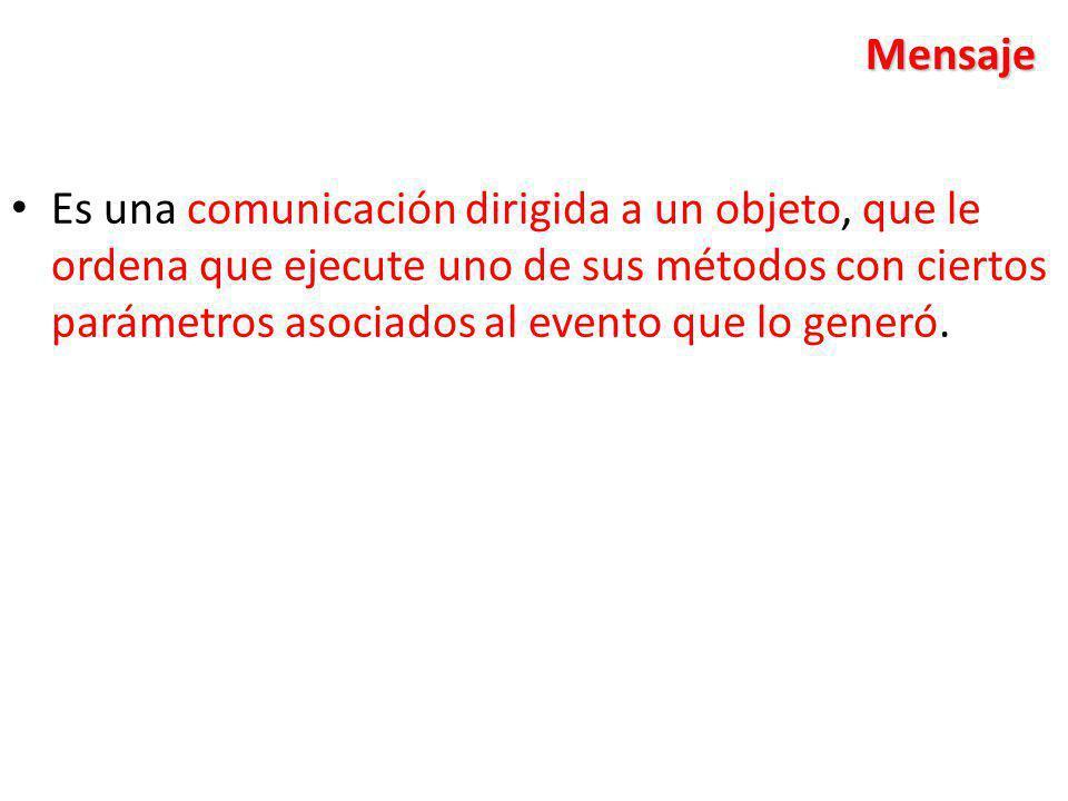Mensaje Es una comunicación dirigida a un objeto, que le ordena que ejecute uno de sus métodos con ciertos parámetros asociados al evento que lo gener
