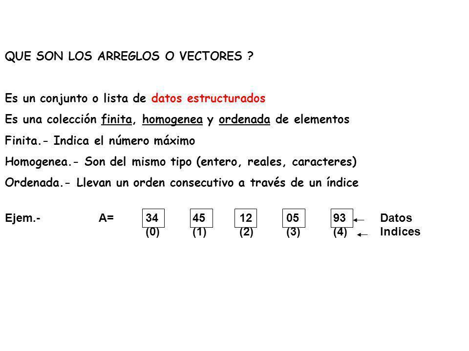 QUE SON LOS ARREGLOS O VECTORES ? Es un conjunto o lista de datos estructurados Es una colección finita, homogenea y ordenada de elementos Finita.- In