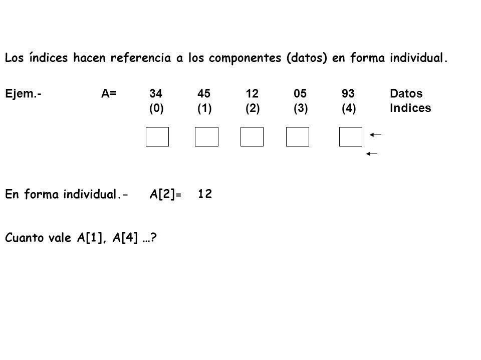 Los índices hacen referencia a los componentes (datos) en forma individual. Ejem.- A=3445120593Datos (0)(1)(2)(3)(4)Indices En forma individual.-A[2]=