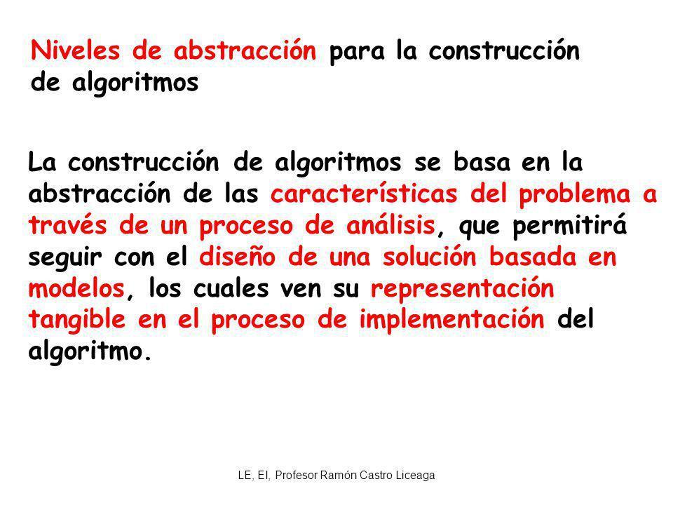 LE, EI, Profesor Ramón Castro Liceaga Estructuras básicas en un algoritmo.