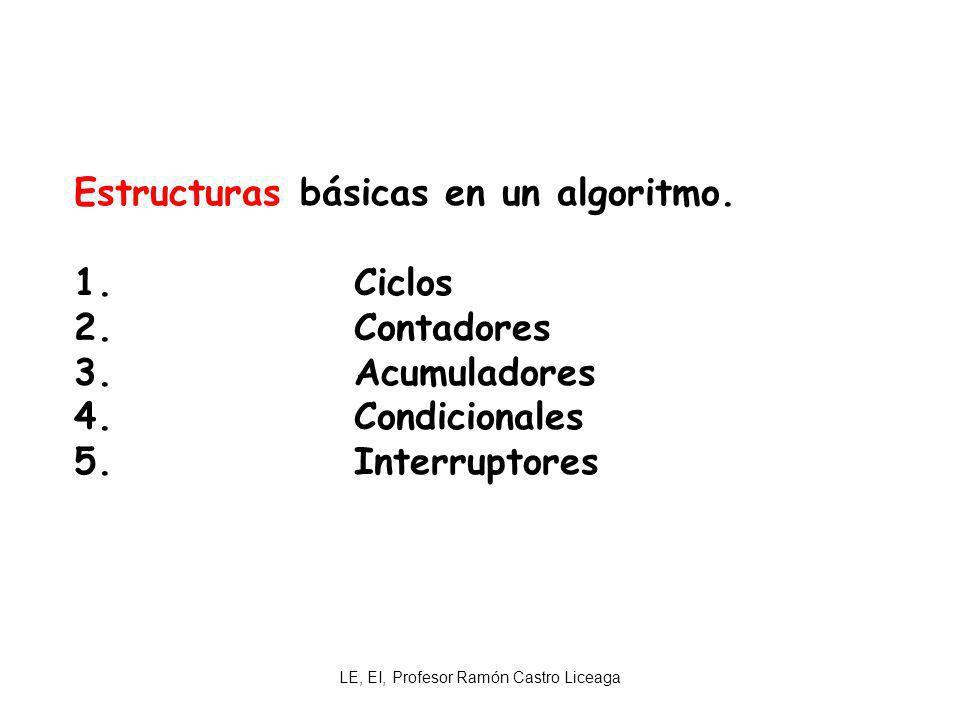 LE, EI, Profesor Ramón Castro Liceaga Estructuras básicas en un algoritmo. 1. Ciclos 2. Contadores 3. Acumuladores 4. Condicionales 5. Interruptores