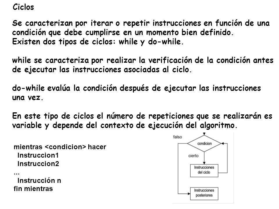 Ciclos Se caracterizan por iterar o repetir instrucciones en función de una condición que debe cumplirse en un momento bien definido. Existen dos tipo