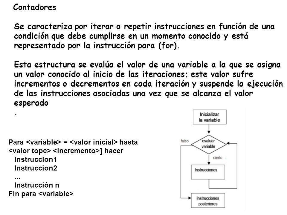 Contadores Se caracteriza por iterar o repetir instrucciones en función de una condición que debe cumplirse en un momento conocido y está representado