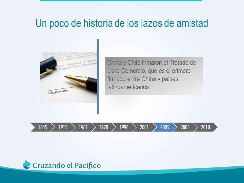 China y Chile firmaron el Tratado de Libre Comercio, que es el primero firmado entre China y países latinoamericanos. Un poco de historia de los lazos