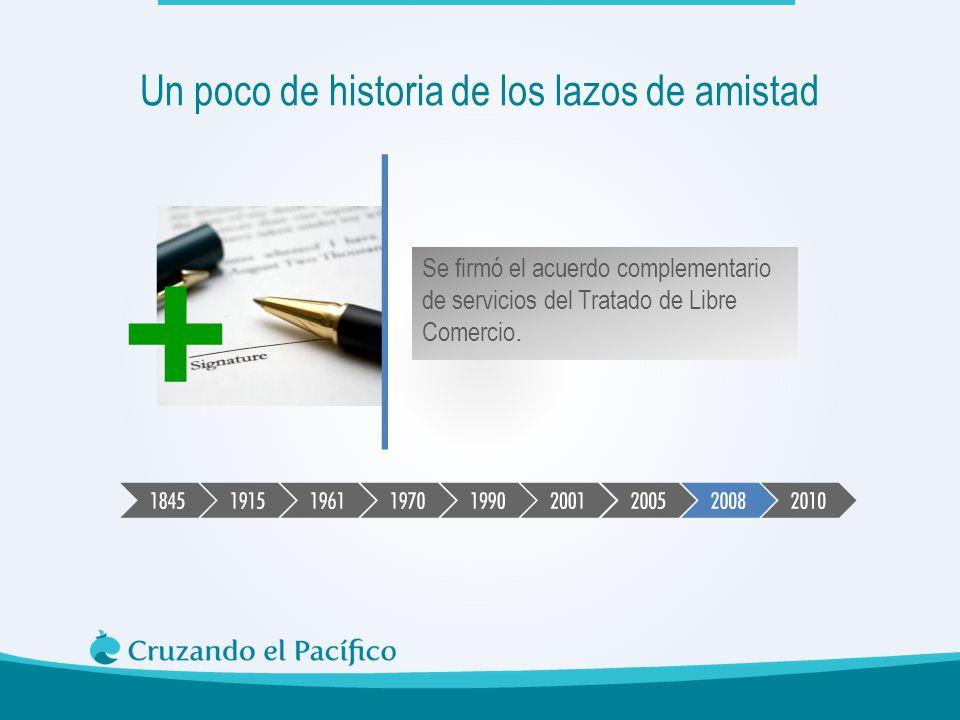 Se firmó el acuerdo complementario de servicios del Tratado de Libre Comercio. Un poco de historia de los lazos de amistad
