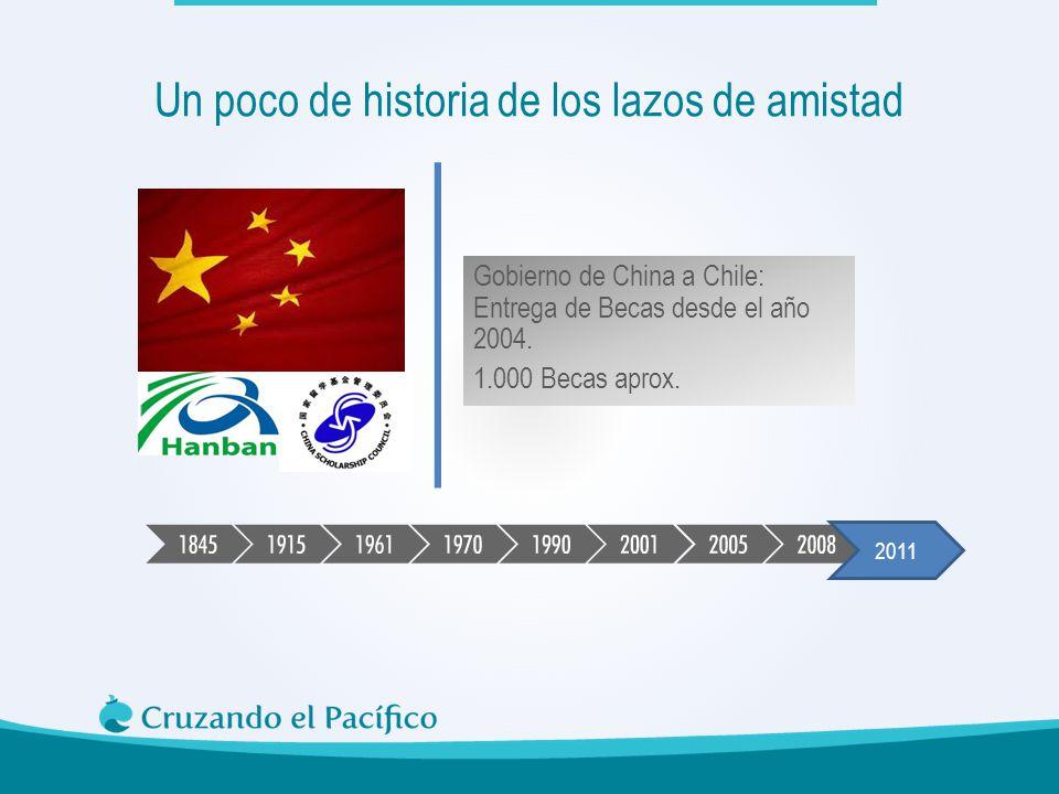 Gobierno de China a Chile: Entrega de Becas desde el año 2004. 1.000 Becas aprox. 2011 Un poco de historia de los lazos de amistad
