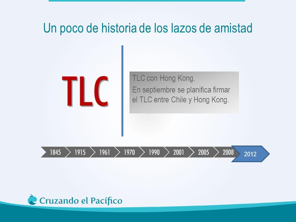 TLC con Hong Kong. En septiembre se planifica firmar el TLC entre Chile y Hong Kong. 2012 Un poco de historia de los lazos de amistad