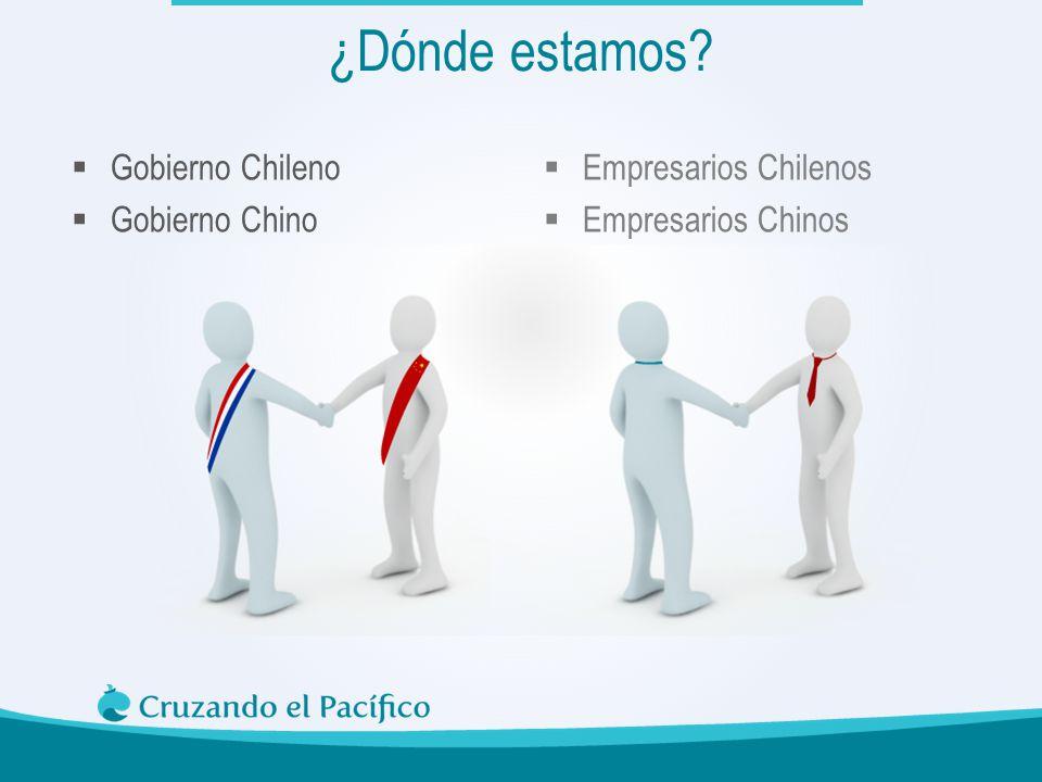 Gobierno Chileno Gobierno Chino Empresarios Chilenos Empresarios Chinos ¿Dónde estamos?