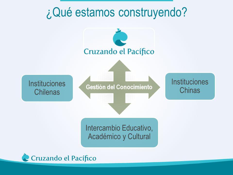 Gestión del Conocimiento Instituciones Chinas Intercambio Educativo, Académico y Cultural Instituciones Chilenas ¿Qué estamos construyendo?
