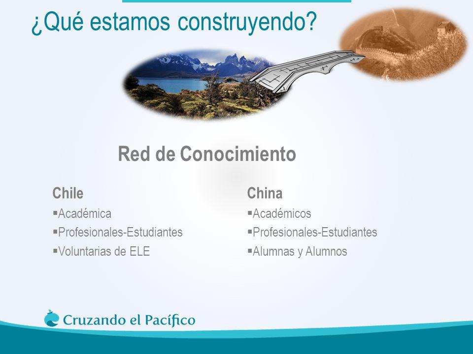 Red de Conocimiento Chile Académica Profesionales-Estudiantes Voluntarias de ELE ¿Qué estamos construyendo? China Académicos Profesionales-Estudiantes