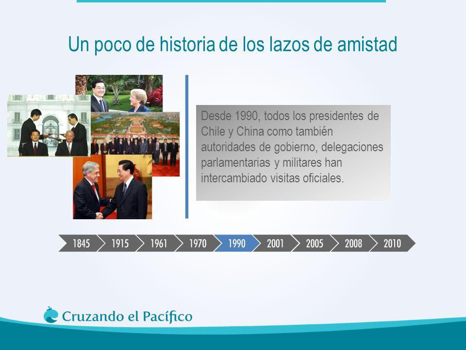 Desde 1990, todos los presidentes de Chile y China como también autoridades de gobierno, delegaciones parlamentarias y militares han intercambiado vis