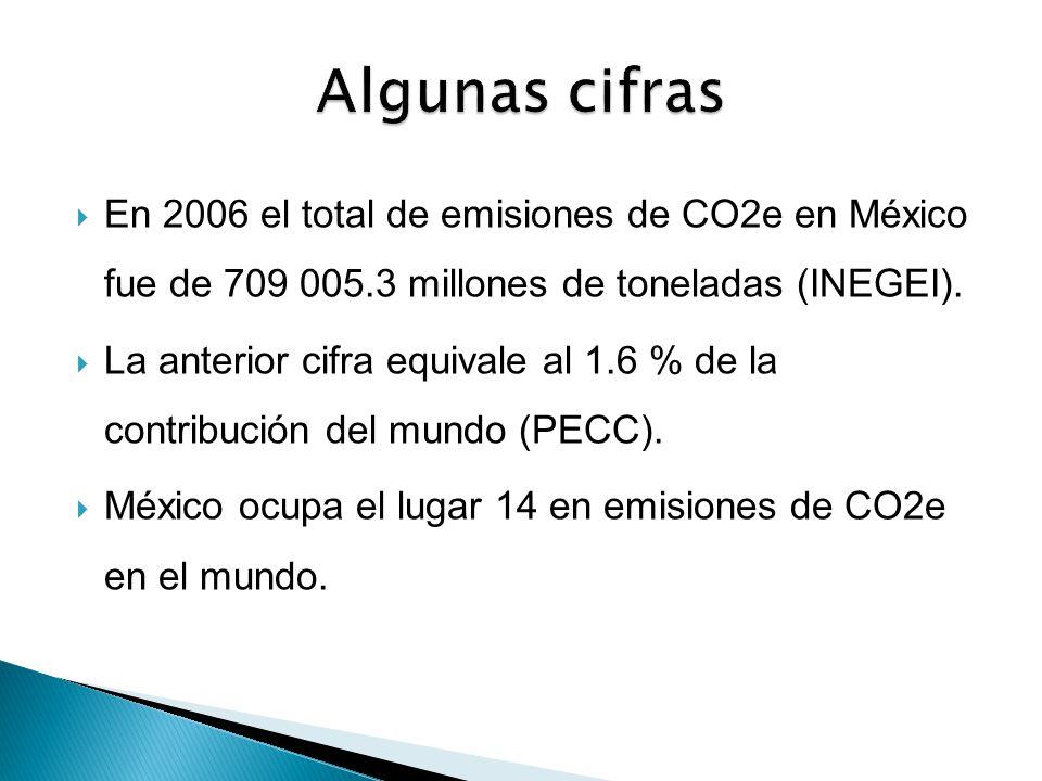 Convención Marco de Naciones Unidas sobre el Cambio Climático.
