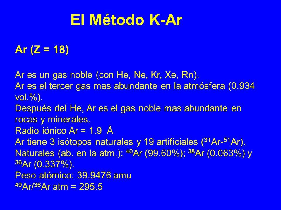 Ar (Z = 18) Ar es un gas noble (con He, Ne, Kr, Xe, Rn). Ar es el tercer gas mas abundante en la atmósfera (0.934 vol.%). Después del He, Ar es el gas