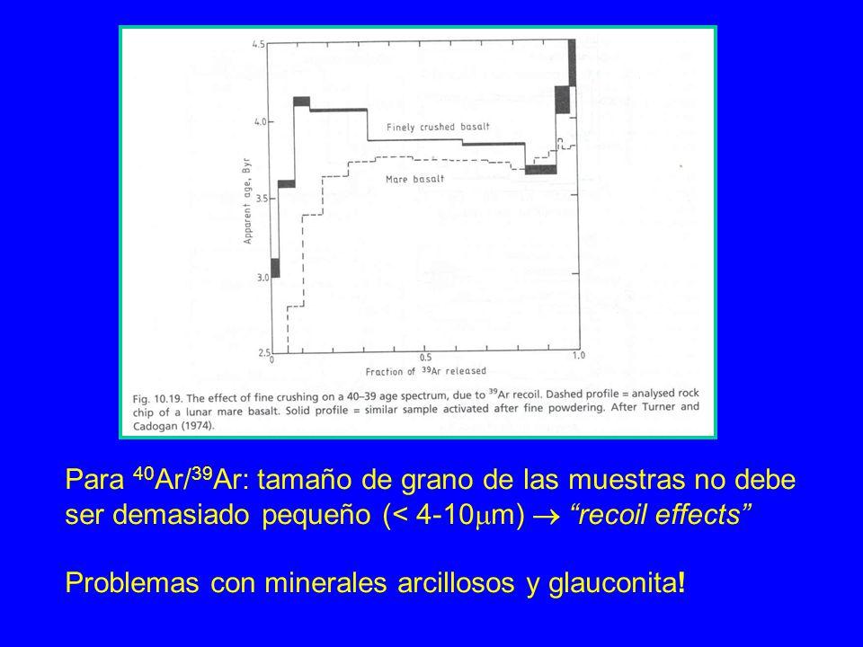 Para 40 Ar/ 39 Ar: tamaño de grano de las muestras no debe ser demasiado pequeño (< 4-10 m) recoil effects Problemas con minerales arcillosos y glauco