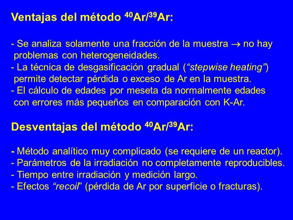 Ventajas del método 40 Ar/ 39 Ar: - Se analiza solamente una fracción de la muestra no hay problemas con heterogeneidades. - La técnica de desgasifica