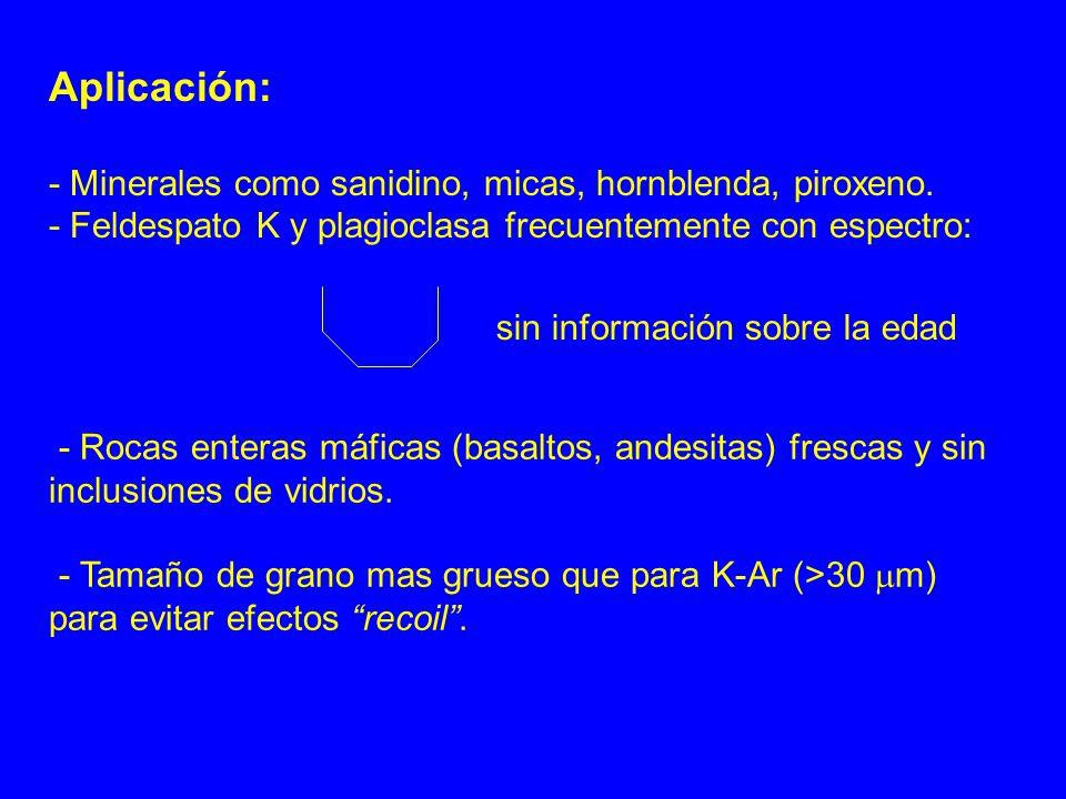 Aplicación: - Minerales como sanidino, micas, hornblenda, piroxeno. - Feldespato K y plagioclasa frecuentemente con espectro: sin información sobre la
