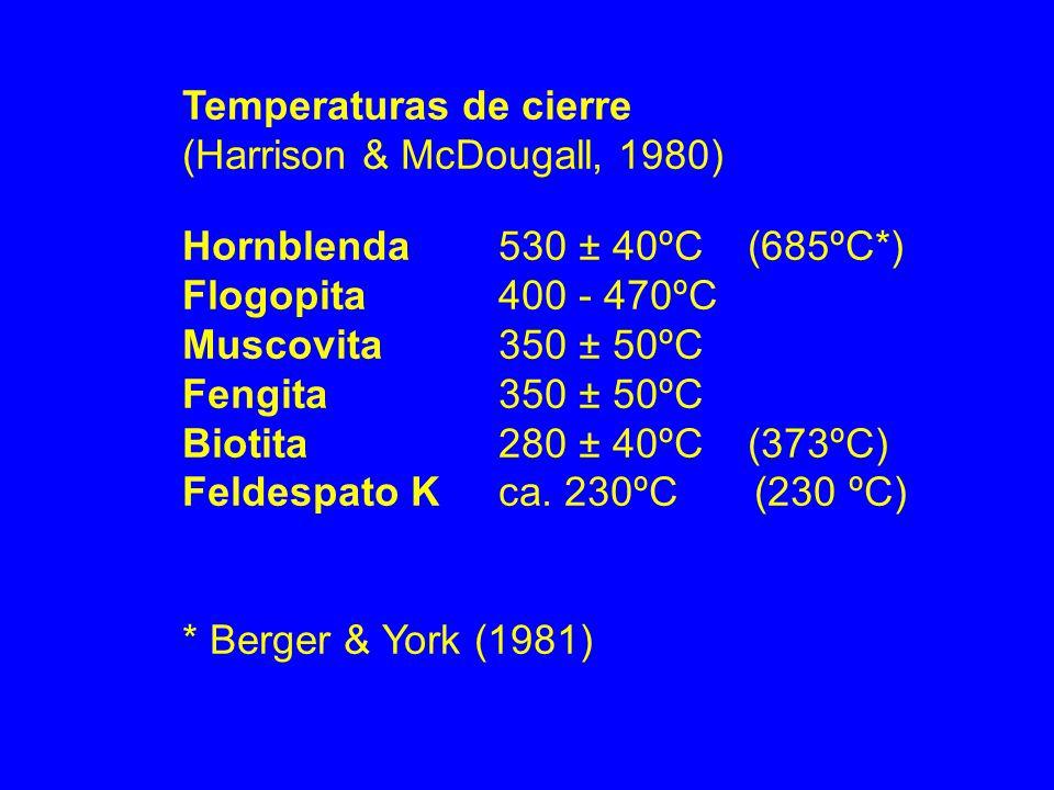 Temperaturas de cierre (Harrison & McDougall, 1980) Hornblenda 530 ± 40ºC (685ºC*) Flogopita400 - 470ºC Muscovita350 ± 50ºC Fengita350 ± 50ºC Biotita2