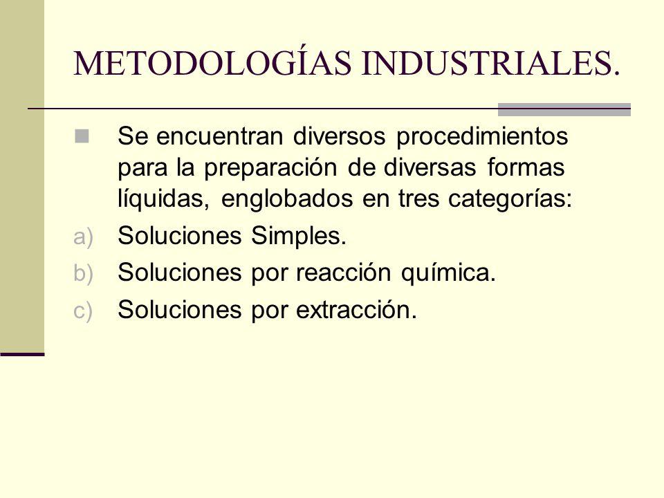 METODOLOGÍAS INDUSTRIALES. Se encuentran diversos procedimientos para la preparación de diversas formas líquidas, englobados en tres categorías: a) So