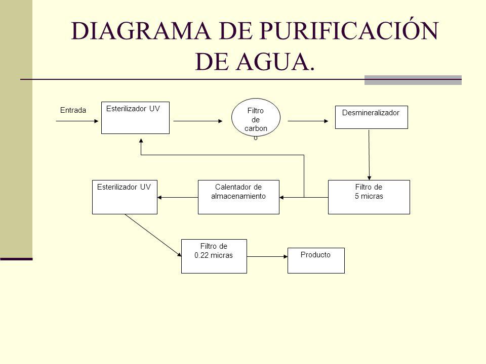 PROCESOS DE MANUFACTURA.