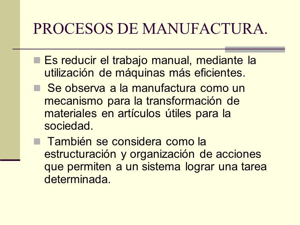 PROCESOS DE MANUFACTURA. Es reducir el trabajo manual, mediante la utilización de máquinas más eficientes. Se observa a la manufactura como un mecanis
