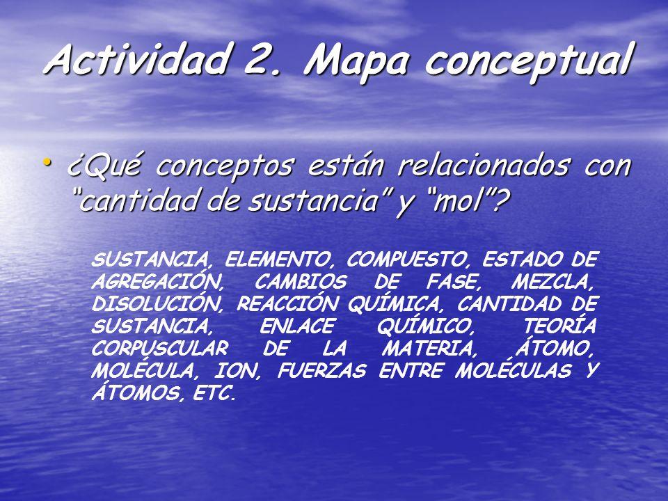 Actividad 2. Mapa conceptual ¿Qué conceptos están relacionados con cantidad de sustancia y mol? ¿Qué conceptos están relacionados con cantidad de sust