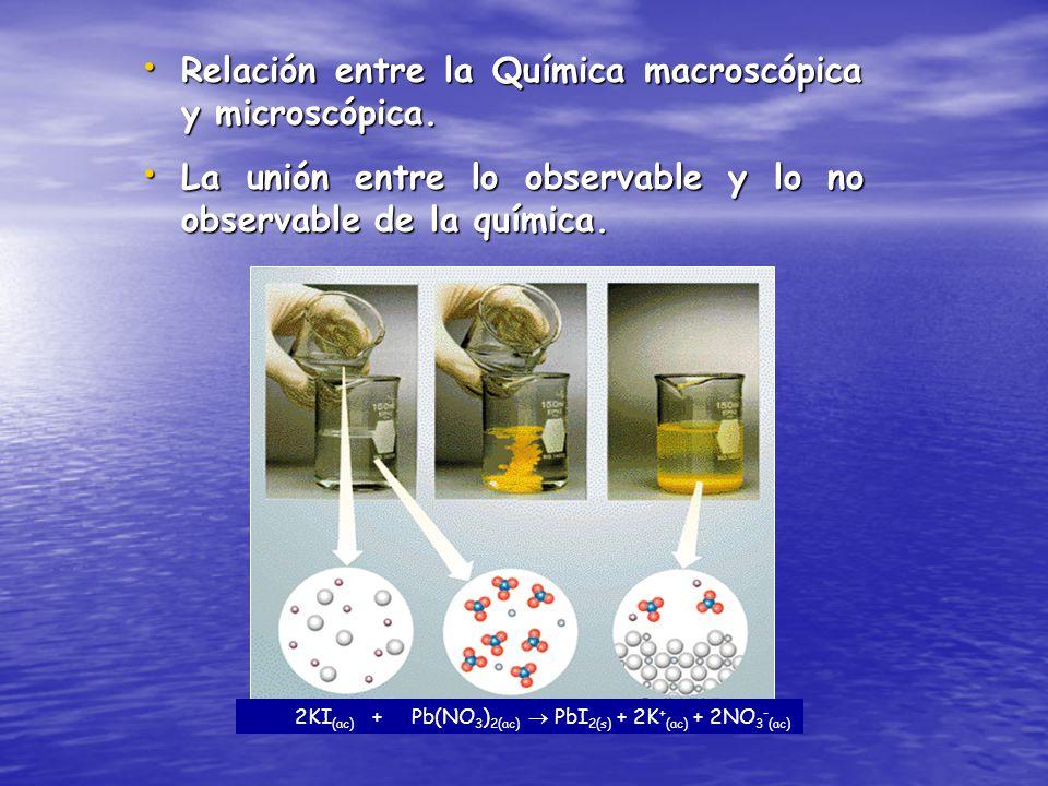 Relación entre la Química macroscópica y microscópica. Relación entre la Química macroscópica y microscópica. La unión entre lo observable y lo no obs