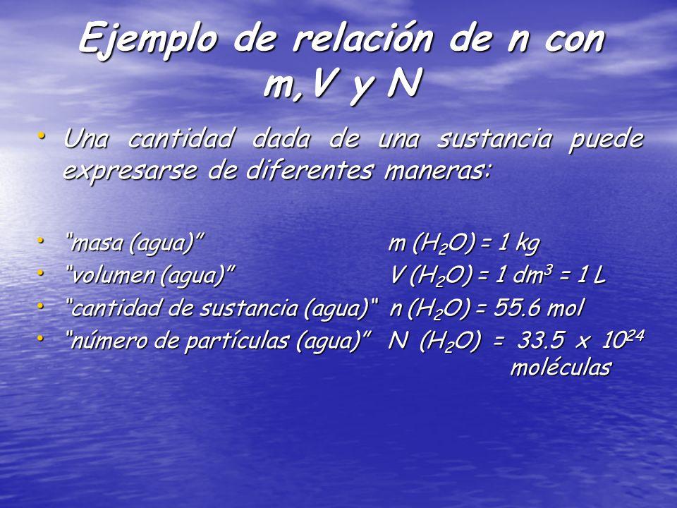 Ejemplo de relación de n con m,V y N Una cantidad dada de una sustancia puede expresarse de diferentes maneras: Una cantidad dada de una sustancia puede expresarse de diferentes maneras: masa (agua) m (H 2 O) = 1 kg masa (agua) m (H 2 O) = 1 kg volumen (agua) V (H 2 O) = 1 dm 3 = 1 L volumen (agua) V (H 2 O) = 1 dm 3 = 1 L cantidad de sustancia (agua) n (H 2 O) = 55.6 mol cantidad de sustancia (agua) n (H 2 O) = 55.6 mol número de partículas (agua) N (H 2 O) = 33.5 x 10 24 moléculas número de partículas (agua) N (H 2 O) = 33.5 x 10 24 moléculas