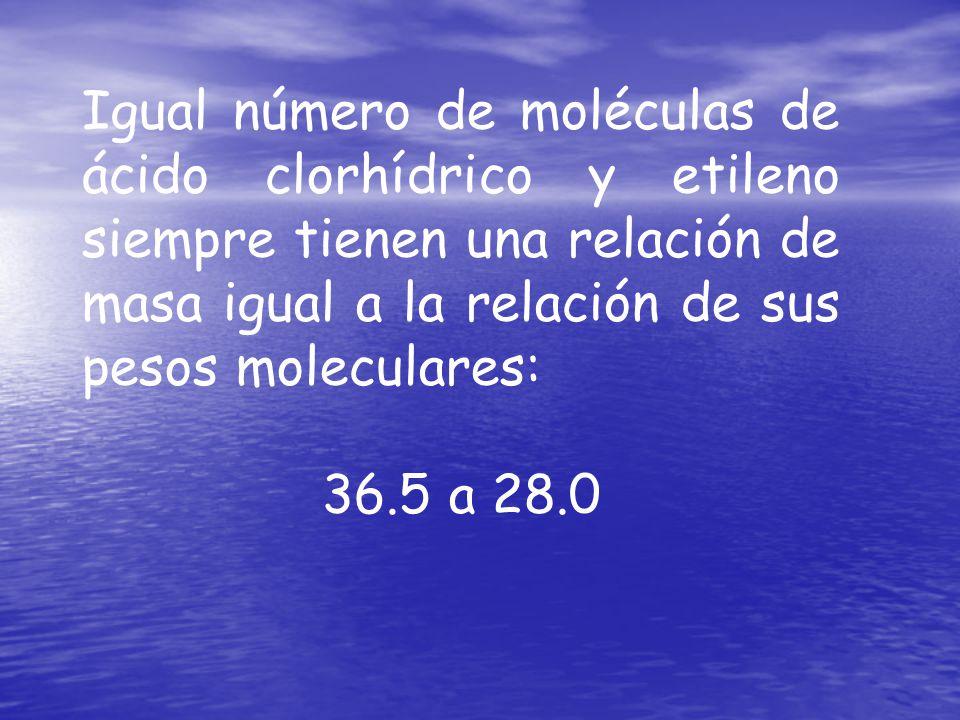 Igual número de moléculas de ácido clorhídrico y etileno siempre tienen una relación de masa igual a la relación de sus pesos moleculares: 36.5 a 28.0