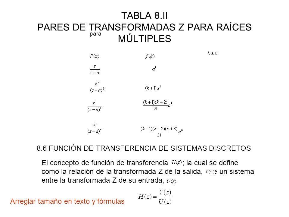TABLA 8.II PARES DE TRANSFORMADAS Z PARA RAÍCES MÚLTIPLES para 8.6 FUNCIÓN DE TRANSFERENCIA DE SISTEMAS DISCRETOS El concepto de función de transferencia ; la cual se define como la relación de la transformada Z de la salida,, de un sistema entre la transformada Z de su entrada, Arreglar tamaño en texto y fórmulas