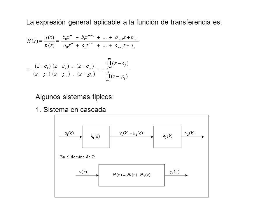 La expresión general aplicable a la función de transferencia es: Algunos sistemas tipicos: 1. Sistema en cascada