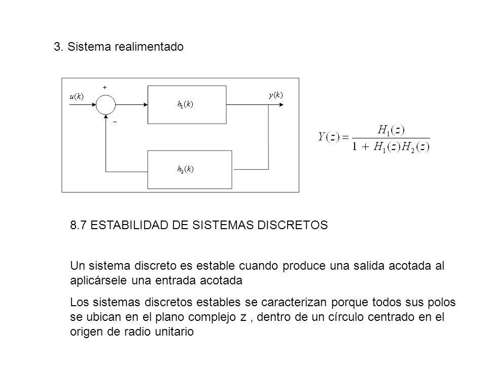 3. Sistema realimentado 8.7 ESTABILIDAD DE SISTEMAS DISCRETOS Un sistema discreto es estable cuando produce una salida acotada al aplicársele una entr