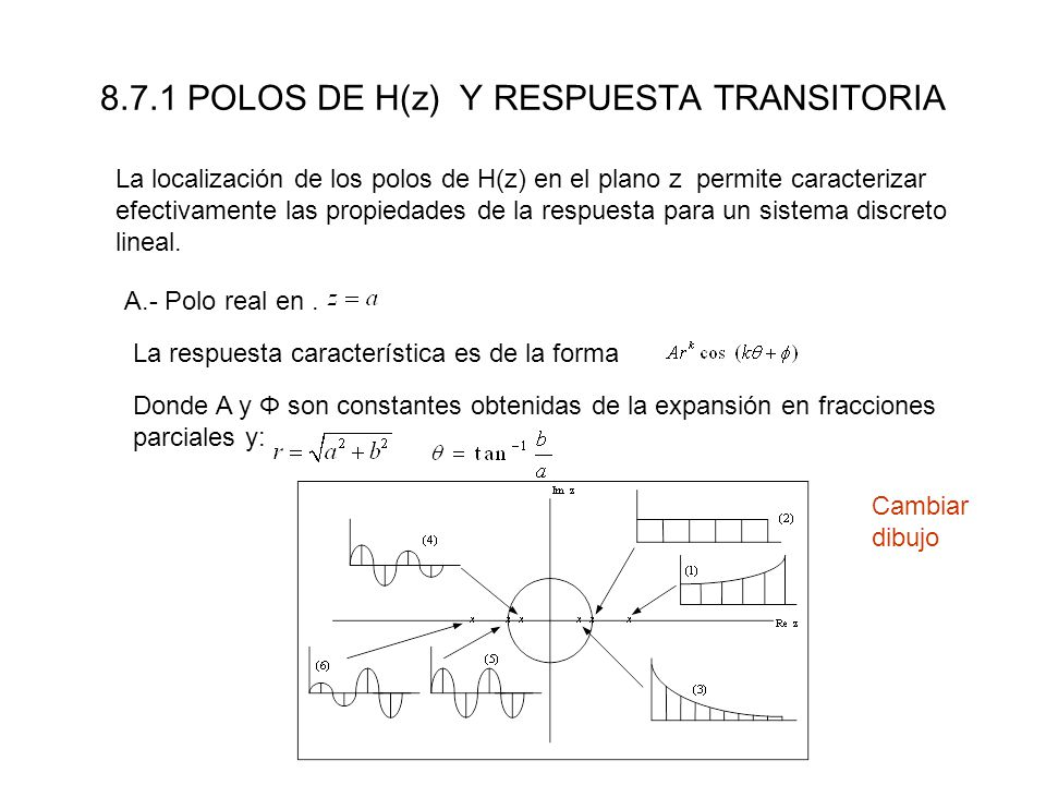 8.7.1 POLOS DE H(z) Y RESPUESTA TRANSITORIA La localización de los polos de H(z) en el plano z permite caracterizar efectivamente las propiedades de la respuesta para un sistema discreto lineal.