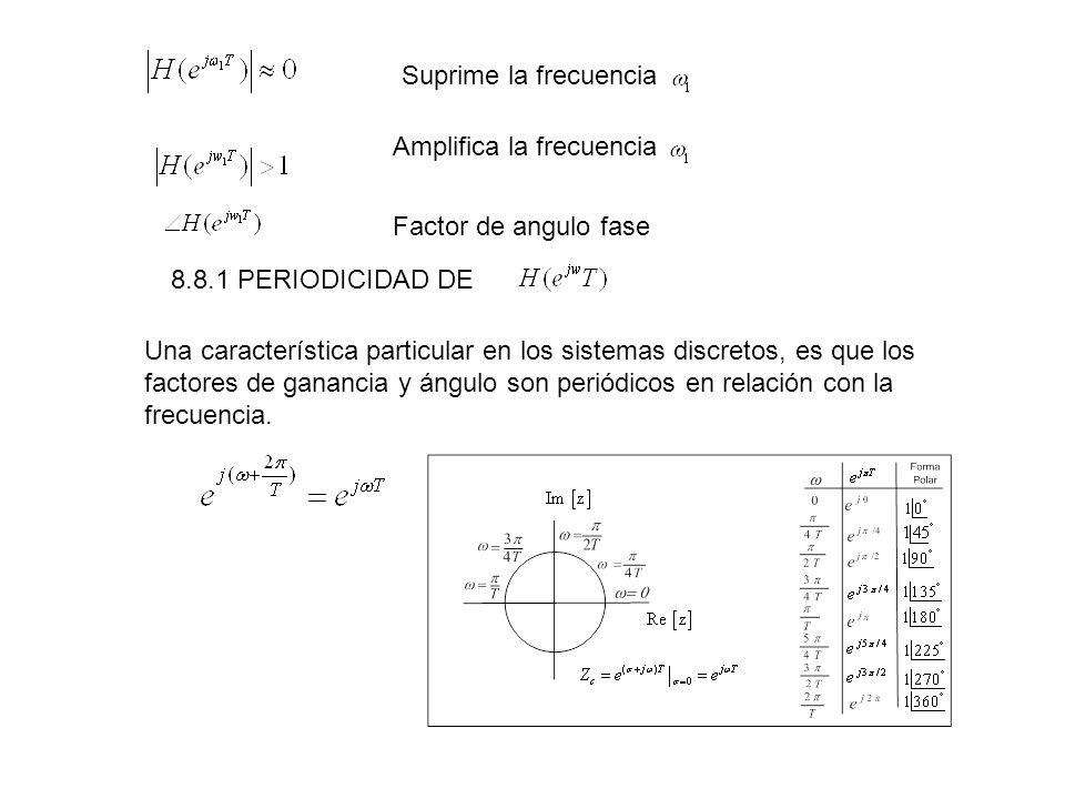 Suprime la frecuencia Amplifica la frecuencia 8.8.1 PERIODICIDAD DE Factor de angulo fase Una característica particular en los sistemas discretos, es que los factores de ganancia y ángulo son periódicos en relación con la frecuencia.