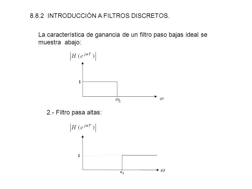 8.8.2 INTRODUCCIÓN A FILTROS DISCRETOS. La característica de ganancia de un filtro paso bajas ideal se muestra abajo: 2.- Filtro pasa altas: