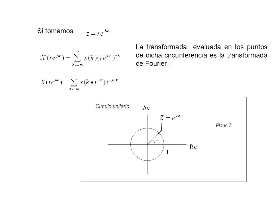 3) Escalón unitario Definido por La transformada es: para 4) Serie geométrica Multiplicando y dividiendo por a Si se tiene una serie divergente y Si se tiene una magnitud unitaria y Si se tiene una serie convergente a cero y Arreglar tamaño en texto y fórmulas
