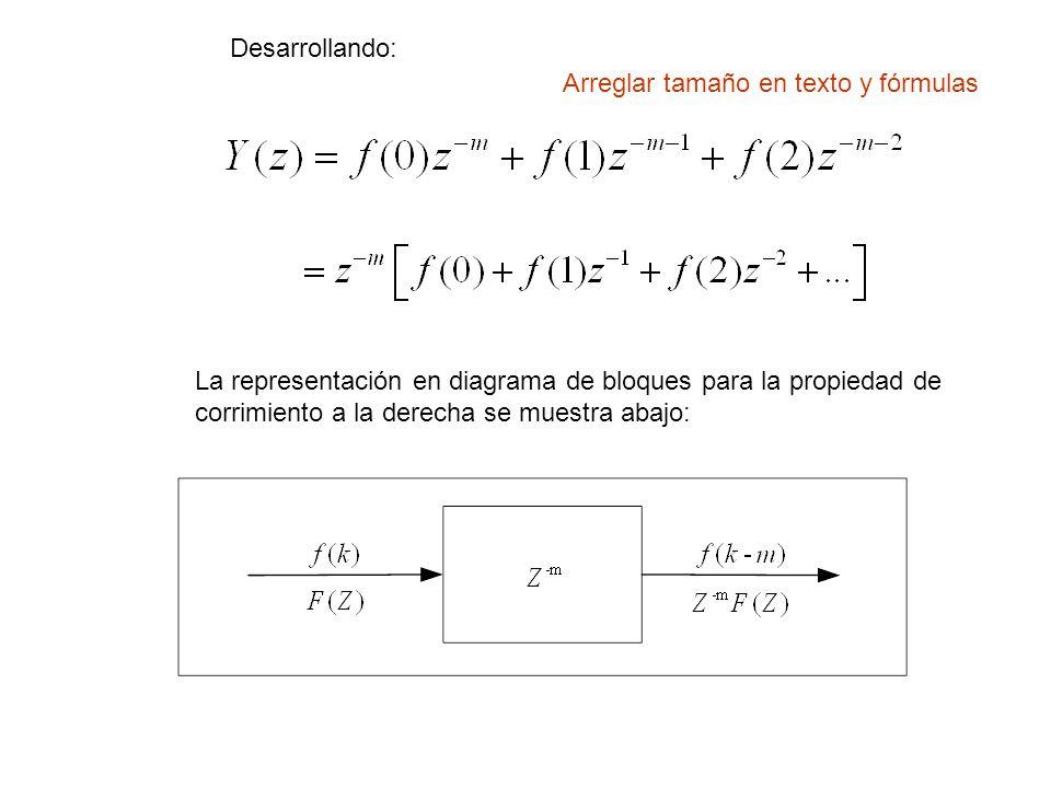 Desarrollando: La representación en diagrama de bloques para la propiedad de corrimiento a la derecha se muestra abajo: Arreglar tamaño en texto y fór